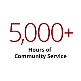 5,000+ Hours of Community Service