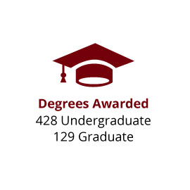 Infographic: Degrees Awarded: 428 Undergraduate, 129 Graduate
