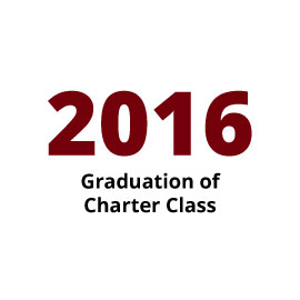 Infographic: 2016 Graduation of Charter Class