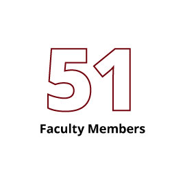 Infographic: 51 Faculty Members