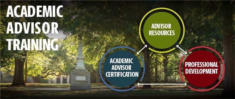 Advisor training consists of three parts: advisor resources, professional development, and academic advisor certification.