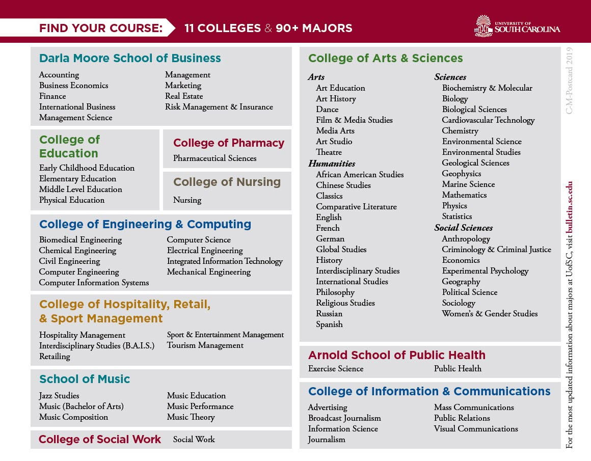 List of UofSC majors