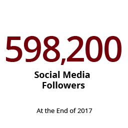 Infographic: 598,200 social media followers at the end of 2017