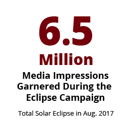 Infographic: 6.5 million media impressions garnered during the 2017 total solar eclipse campaign