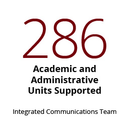 Infographic: academic and administrative units supported by our Integrated Communications team