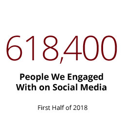 Infographic: 618,400 people we engaged with on social media, first half of 2018