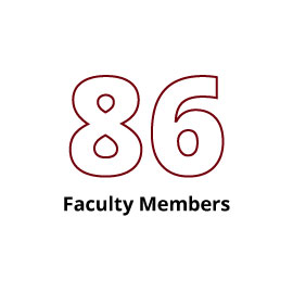 Infographic: 86 Faculty Members