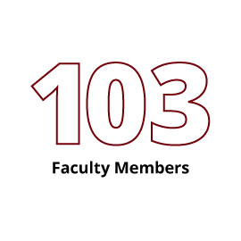 Infographic: 103 Faculty Members