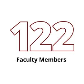 Infographic: 122 faculty members