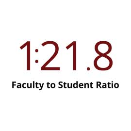 Infographic: 1:21.8 faculty to student ratio