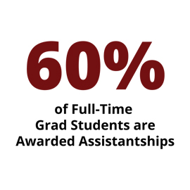 Infographic: 60% of full-time grad students are awarded assistantships