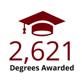 Infographic: 2,695 Degrees Awarded