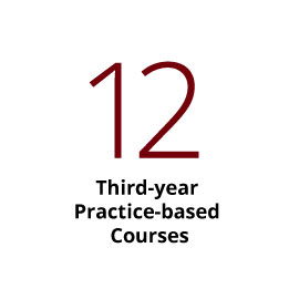 Infographic: 12 third-year practice-based courses