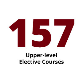 Infographic: 157 Upper-level Elective Courses