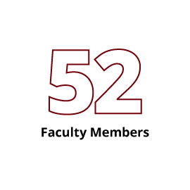 Infographic: 52 Faculty Members