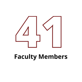 Infographic: 41 Faculty Members