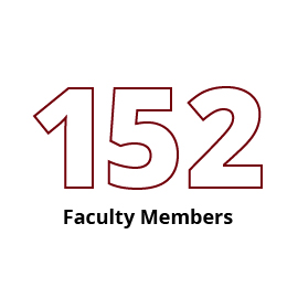 Infographic: 152 Faculty Members