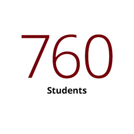 Infographic: 760 Students