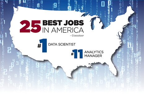 Analytics Map: 25 best jobs in America by Glassdoor; #1 data scientist; #11 analytics manager