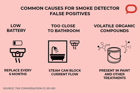 smoke alarm graphic